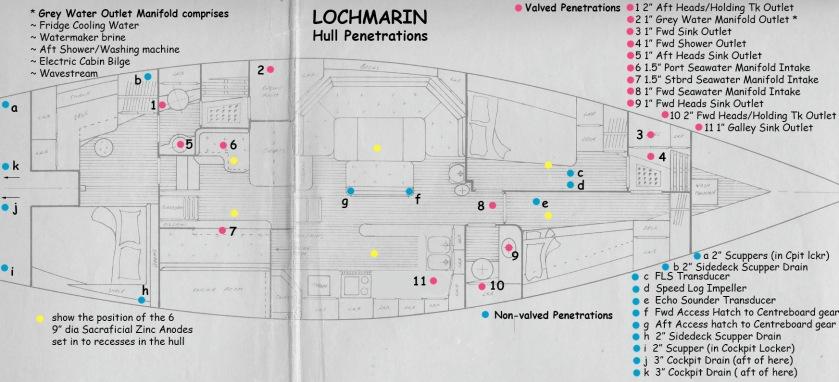 Lochmarin Hull Penetrations1